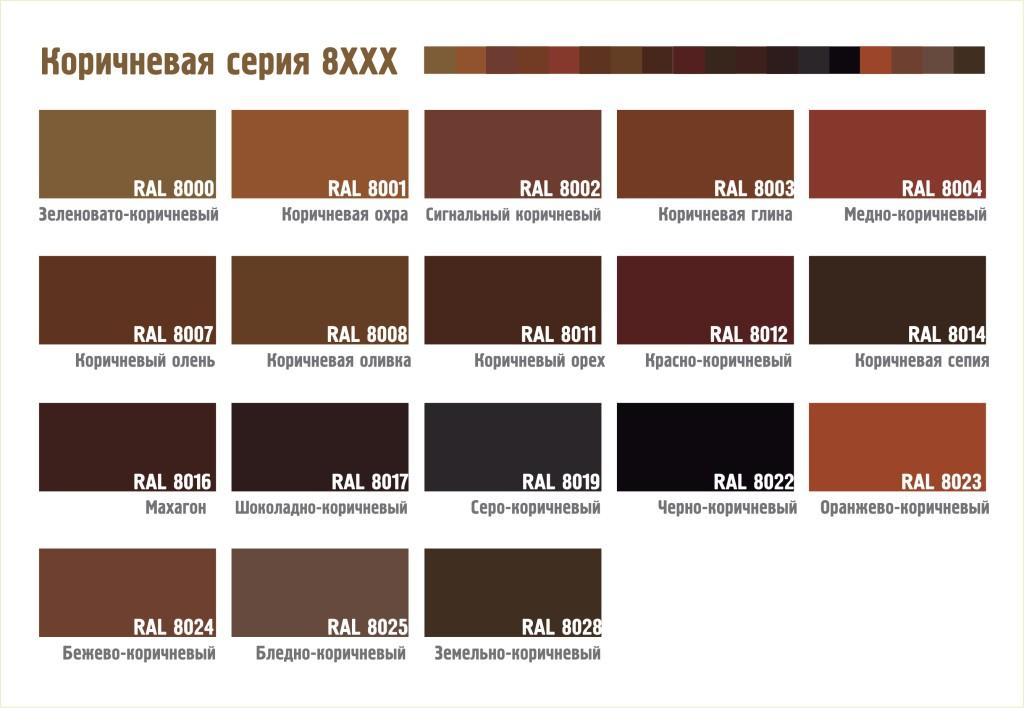 Коричневая серия цвета RAL