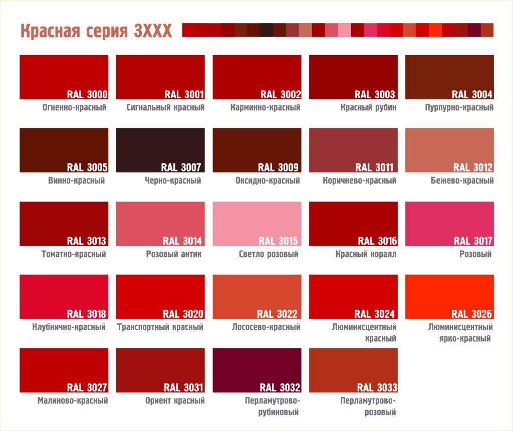 Красная серия цвета RAL
