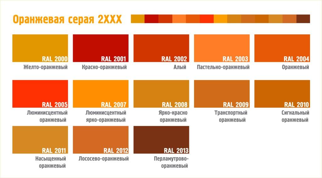 Оранжевая серия шкалы RAL