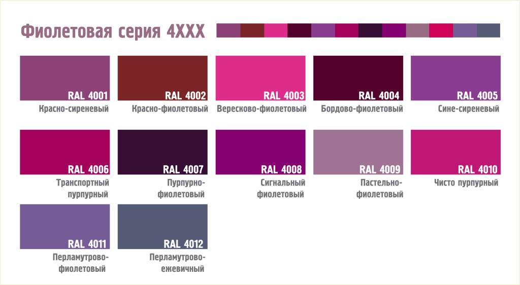 Фиолетовая серия цвета RAL